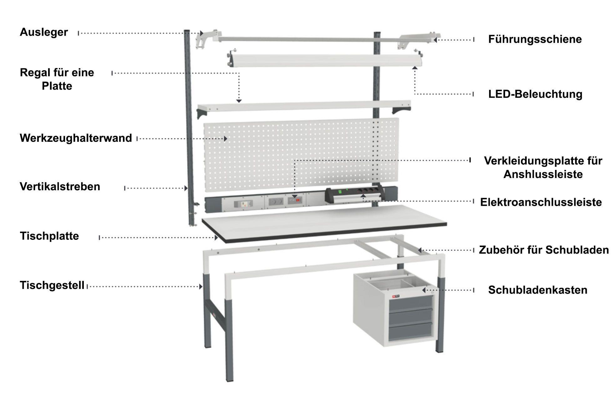 Workstations Serie SR-M