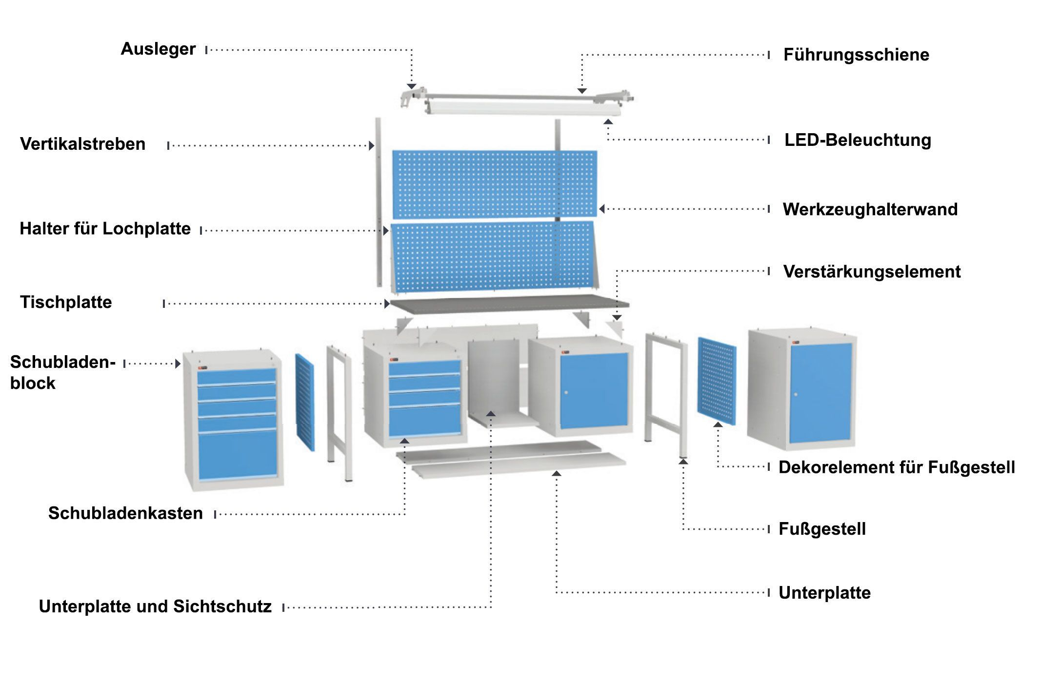Workbenches Serie VS (up to 3000 kg)