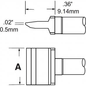 RxP Series Blade