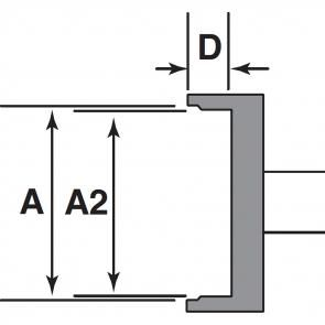 RxP Series Quad