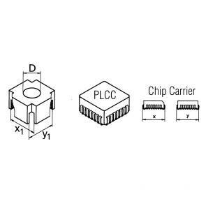 PLCCs