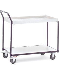 Fetra 1860. ESD-Tischwagen. 300 kg, mit 1 Boden und 1 Kasten, elektrisch leitfähige Ausführung