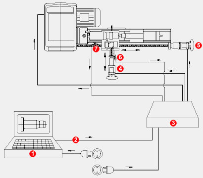 Proxxon Drehmaschine PD 400 CNC 24500
